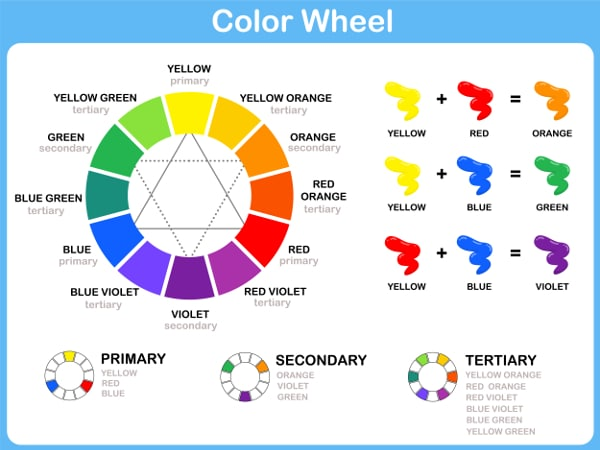 color wheel diagram
