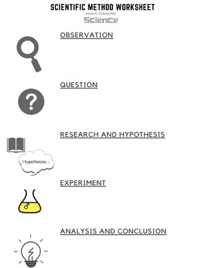 photograph about Printable Scientific Method Quiz titled Medical Course of action (Ways, Illustrations Worksheet)